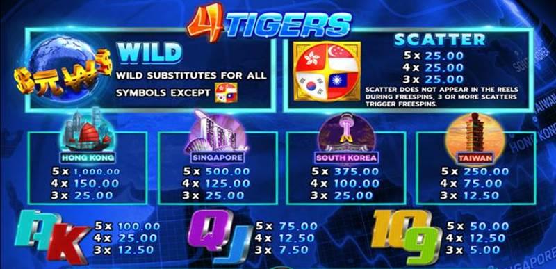 four tiger slot
