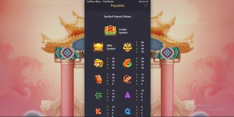 CaiShen Win Slot เกมสล๊อตของ Pocket Games Slot