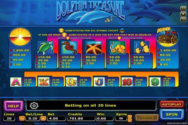 Dolphin treasure sig