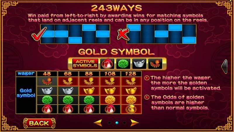slot.team เกมสล็อต