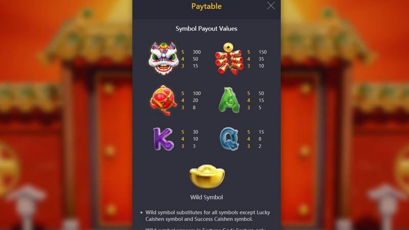Fortune Gods สัญลักษณ์